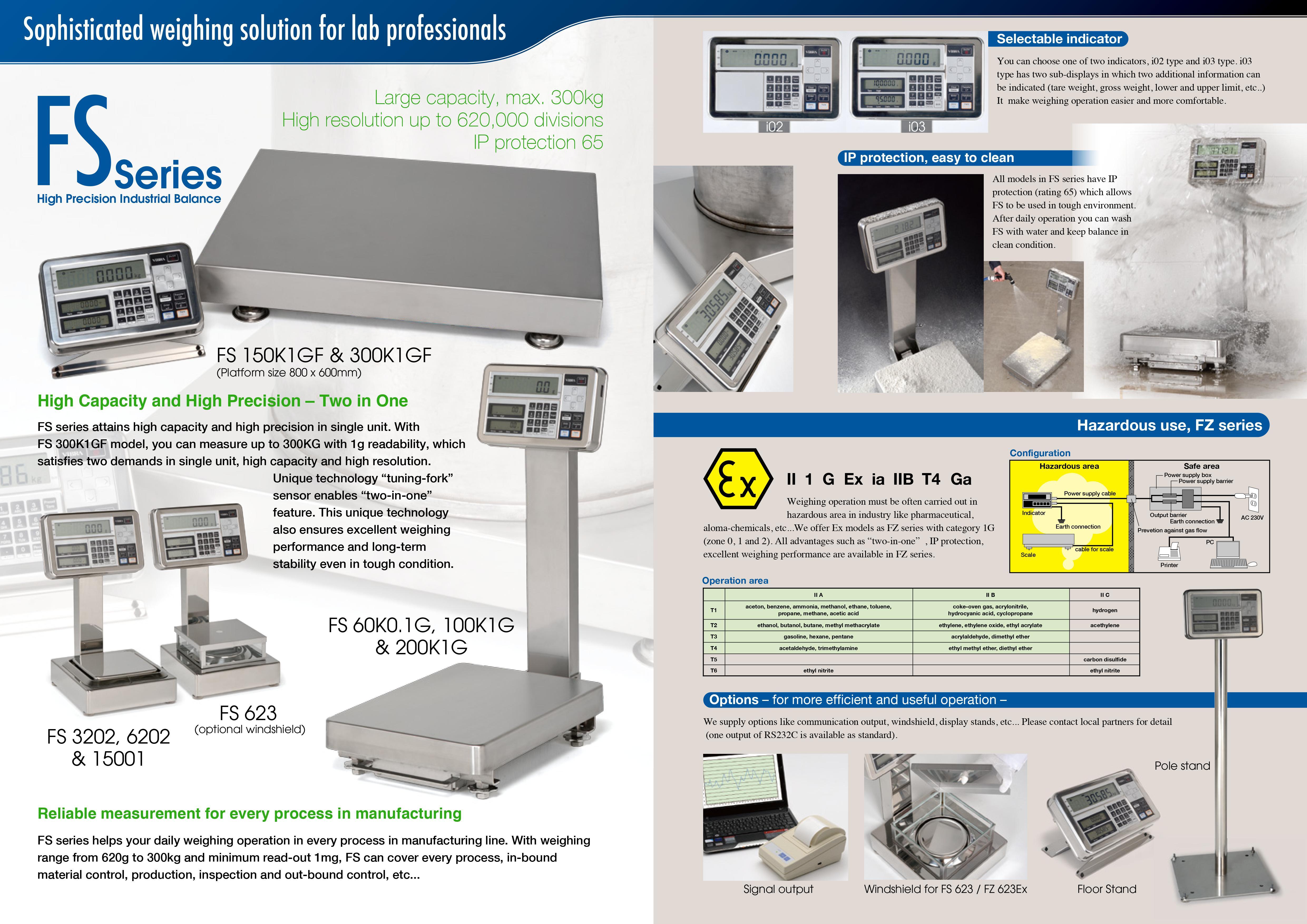FS series platform scales2