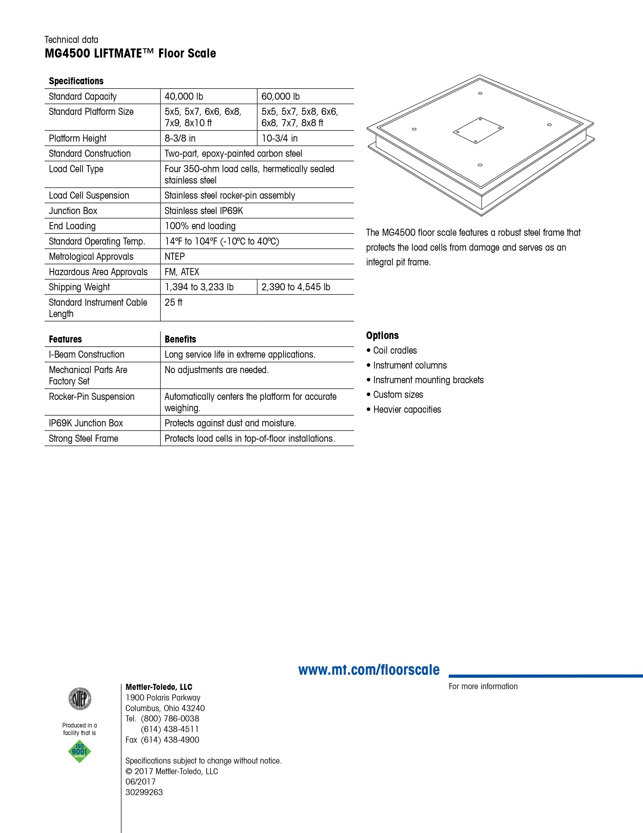 liftmate floor scale2